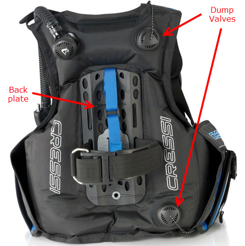Diagram of parts of a scuba bcd.