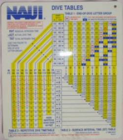Naui dive table for scuba